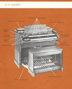 premier_ Hammond Rt Organ Schematic Diagrams on